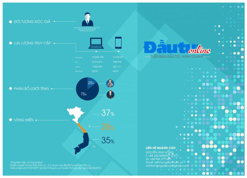 Báo giá đăng bài Pr, Booking quảng cáo trên Baodautu.com.vn
