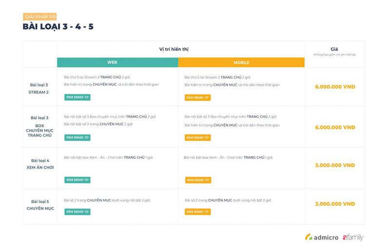 Báo giá đăng bài Pr, Booking quảng cáo trên Afamily.vn