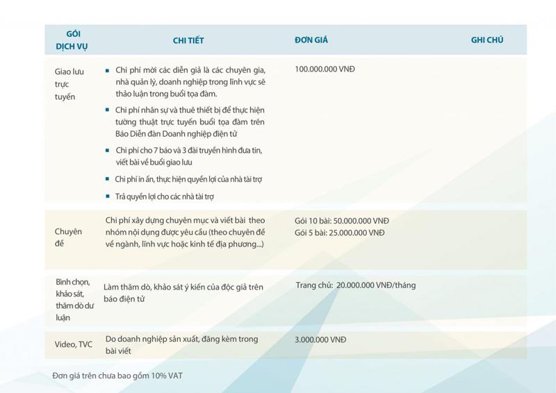 Báo giá đăng bài Pr, Booking quảng cáo trên Diễn đàn doanh nghiệp