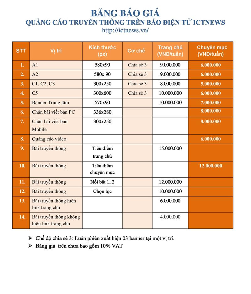Báo giá đăng bài Pr, Booking quảng cáo trên Ictnews.vn