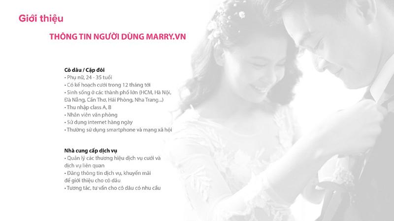 Báo giá đăng bài Pr, Booking quảng cáo trên Marry.vn