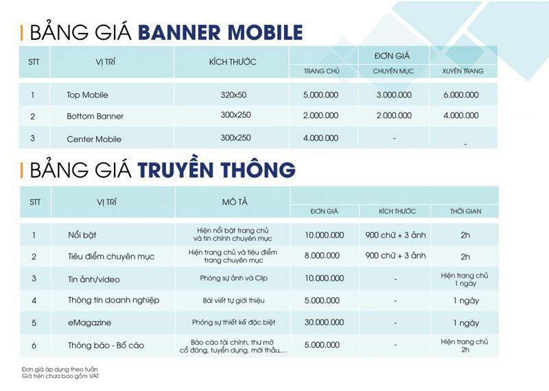 Báo giá đăng bài Pr, Booking quảng cáo trên Tinnhanhchungkhoan.vn
