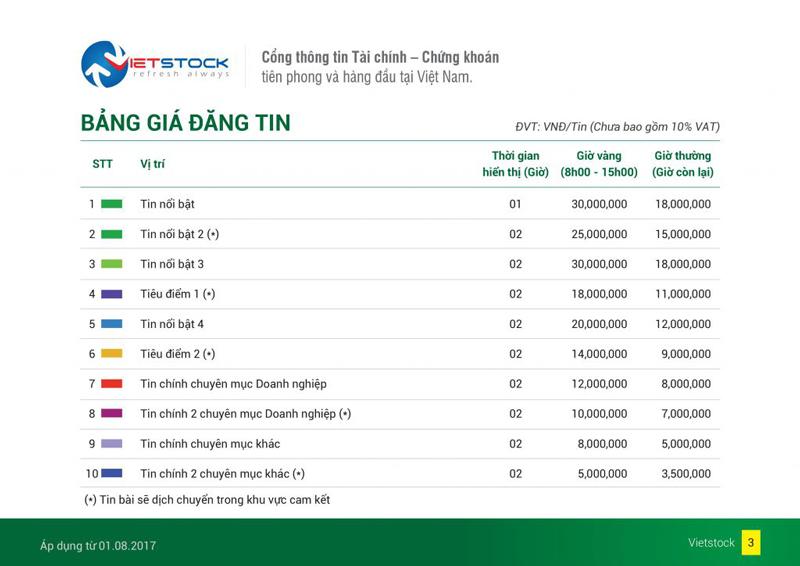 Báo giá đăng bài Pr, Booking quảng cáo trên Vietstock.vn
