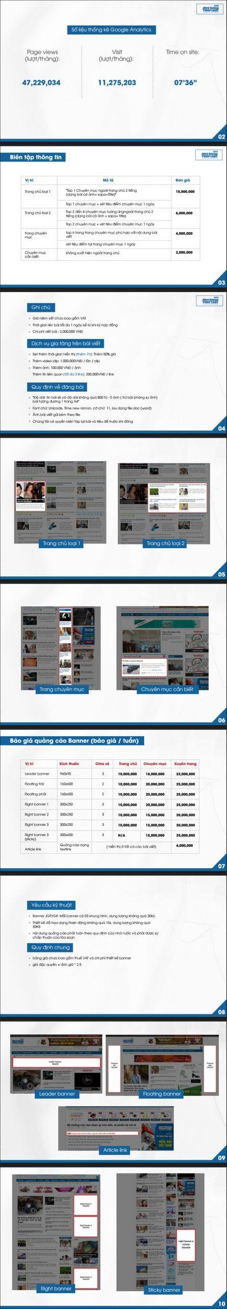 Báo giá đăng bài Pr, Booking quảng cáo trên Tiền Phong Online