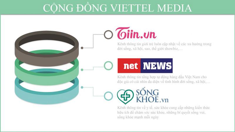 Báo giá đăng bài Pr, Booking quảng cáo trên Tiin.vn
