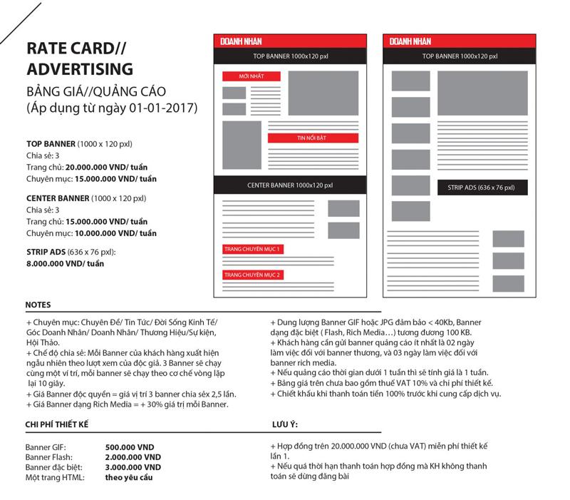 Báo giá đăng bài Pr, Booking quảng cáo trên báo doanhnhanonline