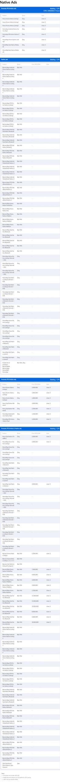 Báo giá đăng bài Pr, Booking quảng cáo trên baomoi.com