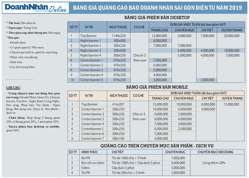 Báo giá đăng bài Pr, Booking quảng cáo trên doanhnhansaigon.vn