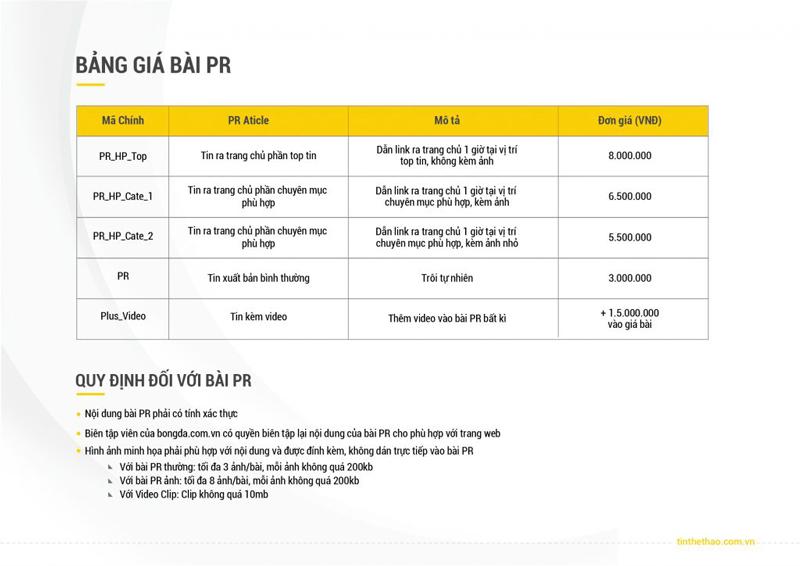 Báo giá đăng bài Pr, Booking quảng cáo trên tinthethao.com.vn