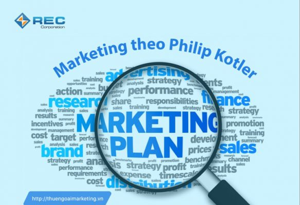 khái niệm marketing