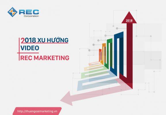 Xu hưỡng video marketing năm 2020