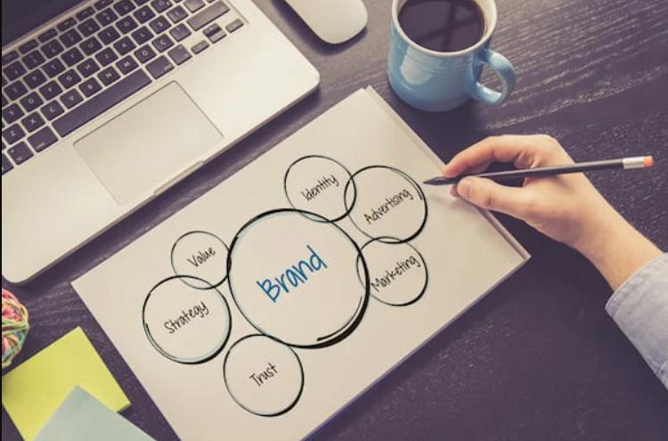 Hiểu rõ chiến lược định vị thương hiệu là nền tảng cho xây dựng thương hiệu